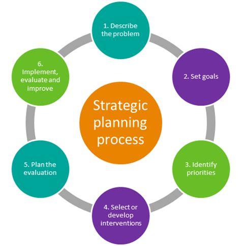 Well Written Business Plan? Small Business Community