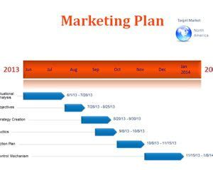 Writing a Business Plan - United States Department of